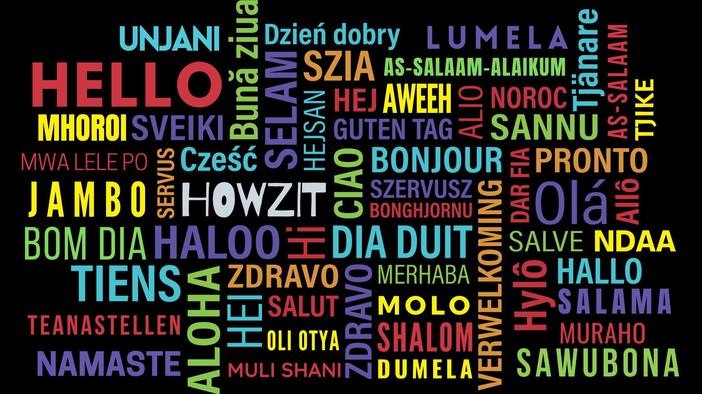 Wordcloud of Hello in different languages